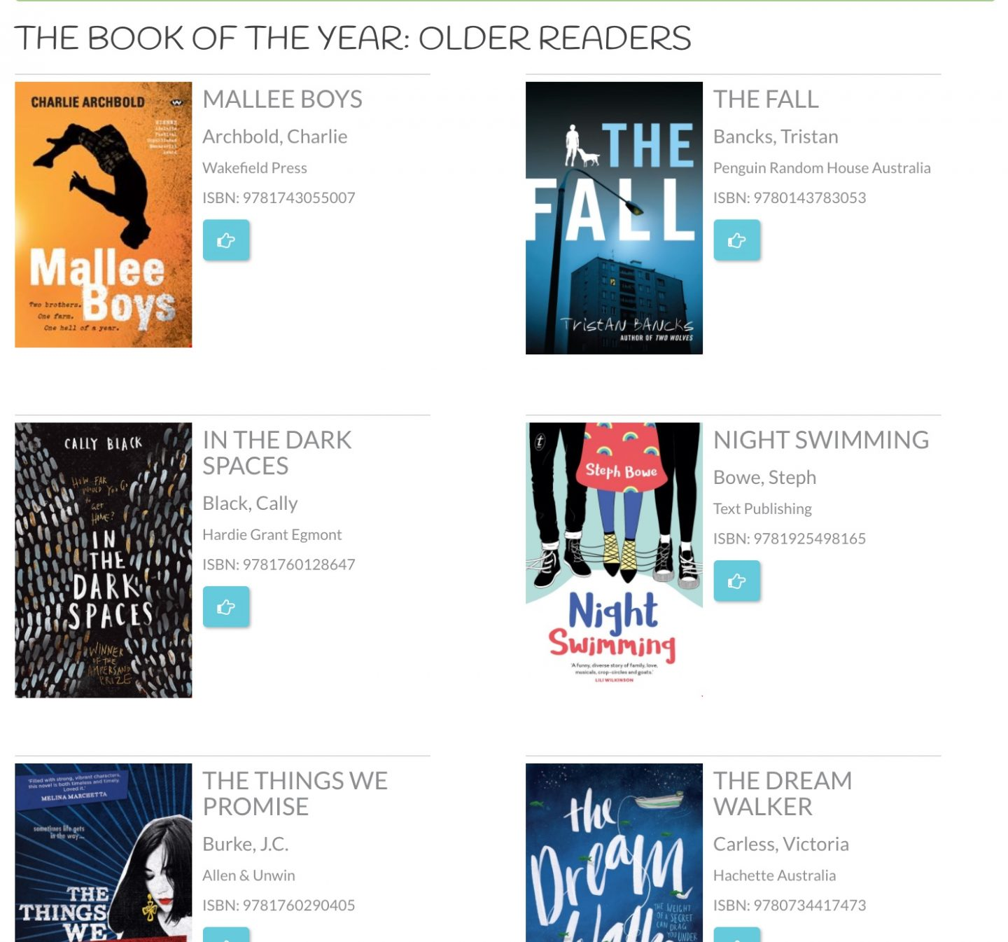 CBCA Book of the Year 2018
