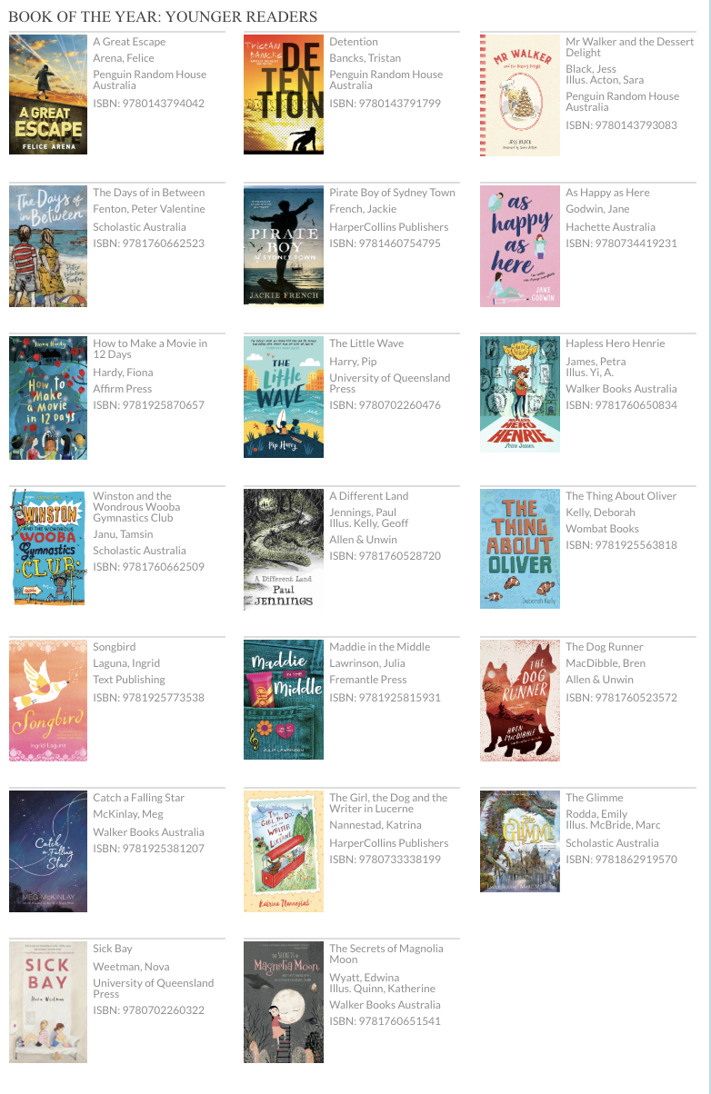 CBCA Book of the Year Notables 2020